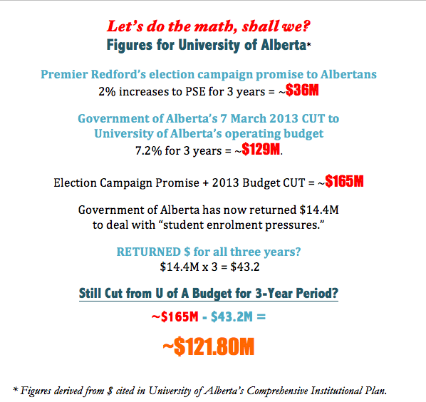 Let us do the math on $50M return